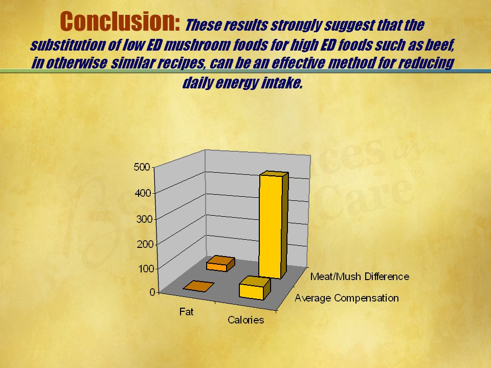 Conclusion: These results strongly suggest that the substitution of low ED mushroom foods for high ED foods such as beef, in otherwise similar recipes