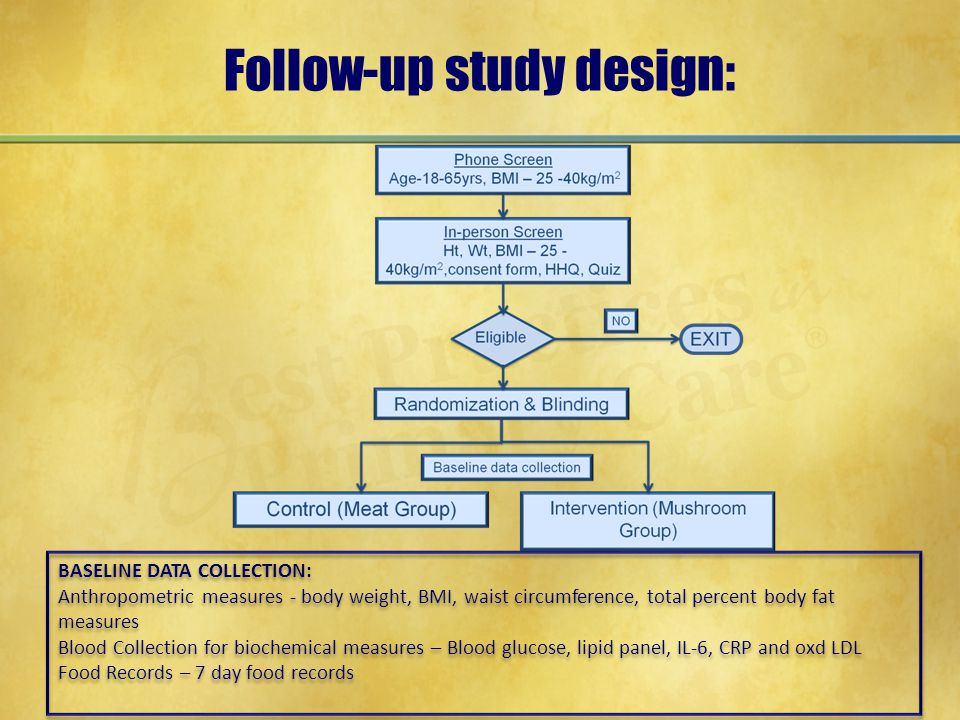 Follow-up study design: BASELINE DATA COLLECTION: Anthropometric measures - body weight, BMI, waist circumference, total percent body fat measures Blo