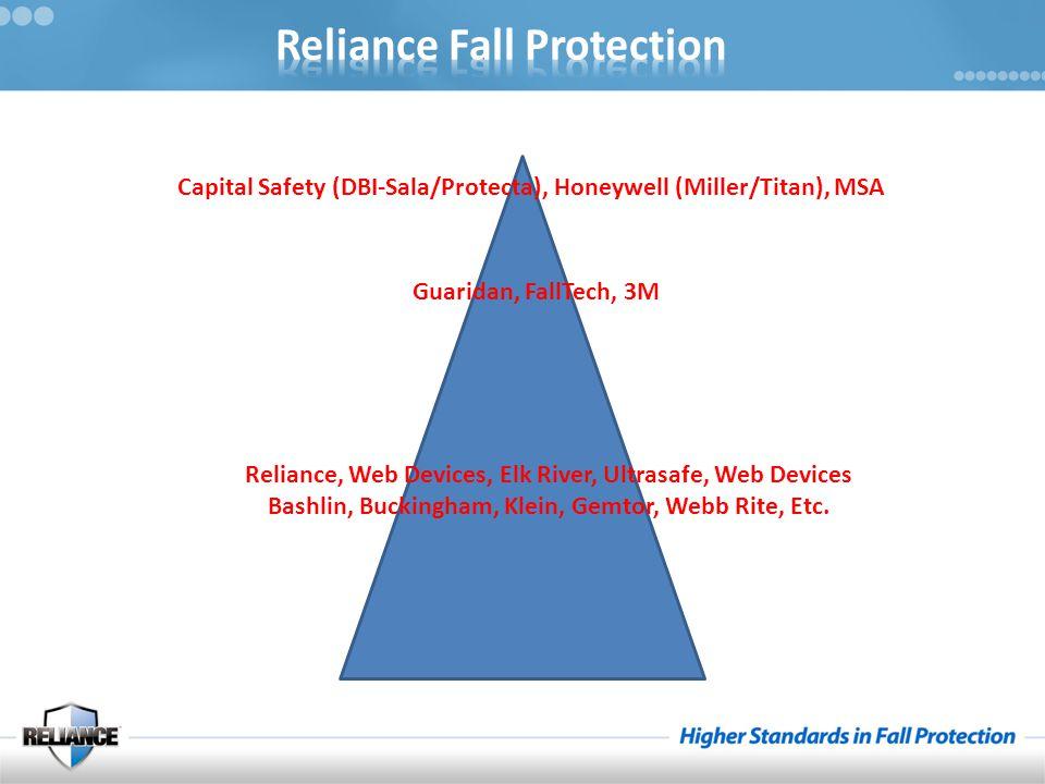 Capital Safety (DBI-Sala/Protecta), Honeywell (Miller/Titan), MSA Guaridan, FallTech, 3M Reliance, Web Devices, Elk River, Ultrasafe, Web Devices Bash