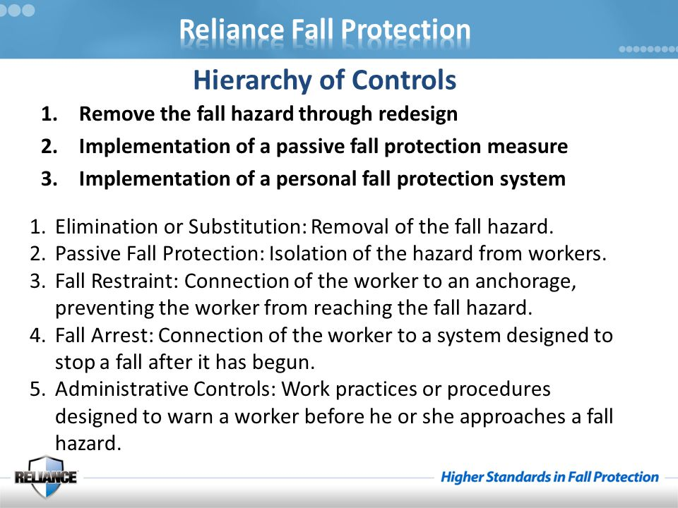 1.Remove the fall hazard through redesign 2.Implementation of a passive fall protection measure 3.Implementation of a personal fall protection system