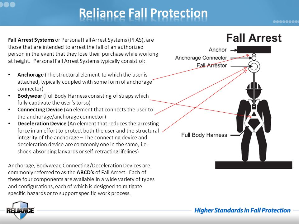 Fall Arrest Systems or Personal Fall Arrest Systems (PFAS), are those that are intended to arrest the fall of an authorized person in the event that t