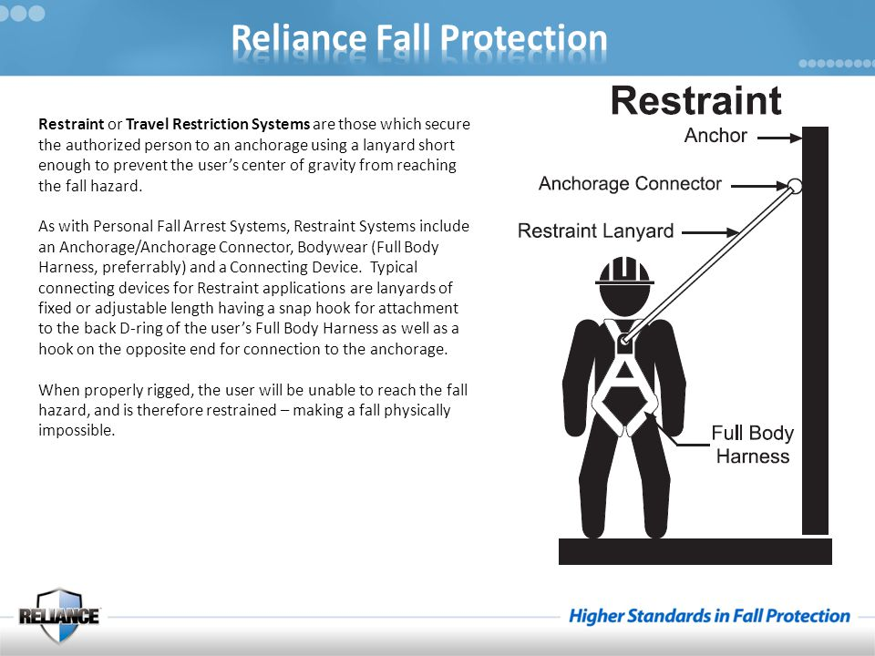 Restraint or Travel Restriction Systems are those which secure the authorized person to an anchorage using a lanyard short enough to prevent the user'