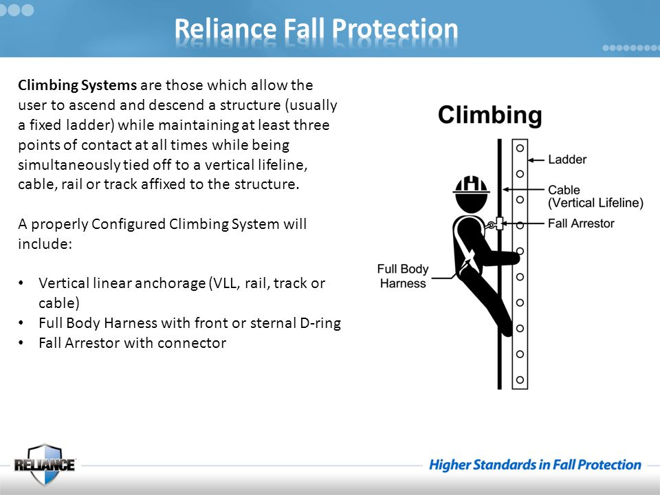 Climbing Systems are those which allow the user to ascend and descend a structure (usually a fixed ladder) while maintaining at least three points of