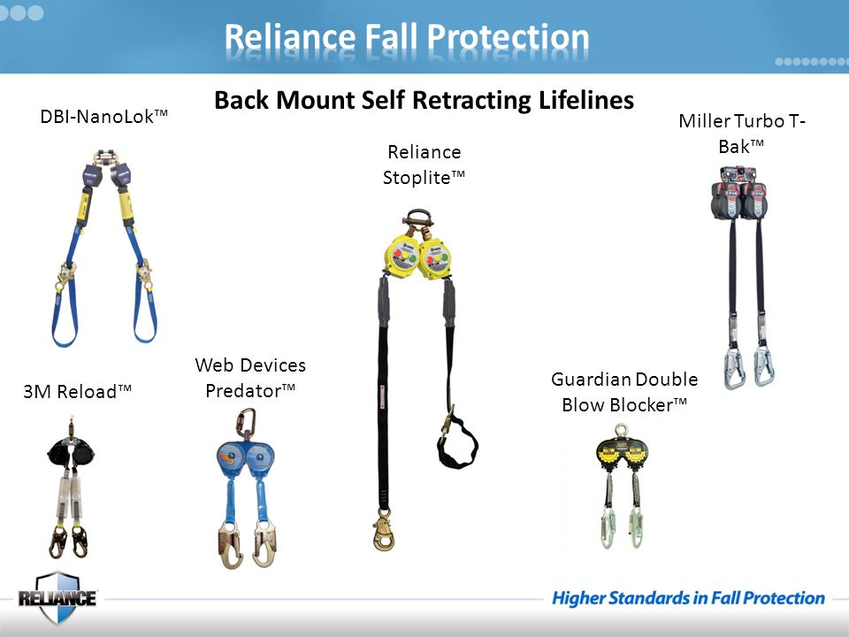 Back Mount Self Retracting Lifelines Reliance Stoplite™ DBI-NanoLok™ Miller Turbo T- Bak™ Guardian Double Blow Blocker™ 3M Reload™ Web Devices Predato