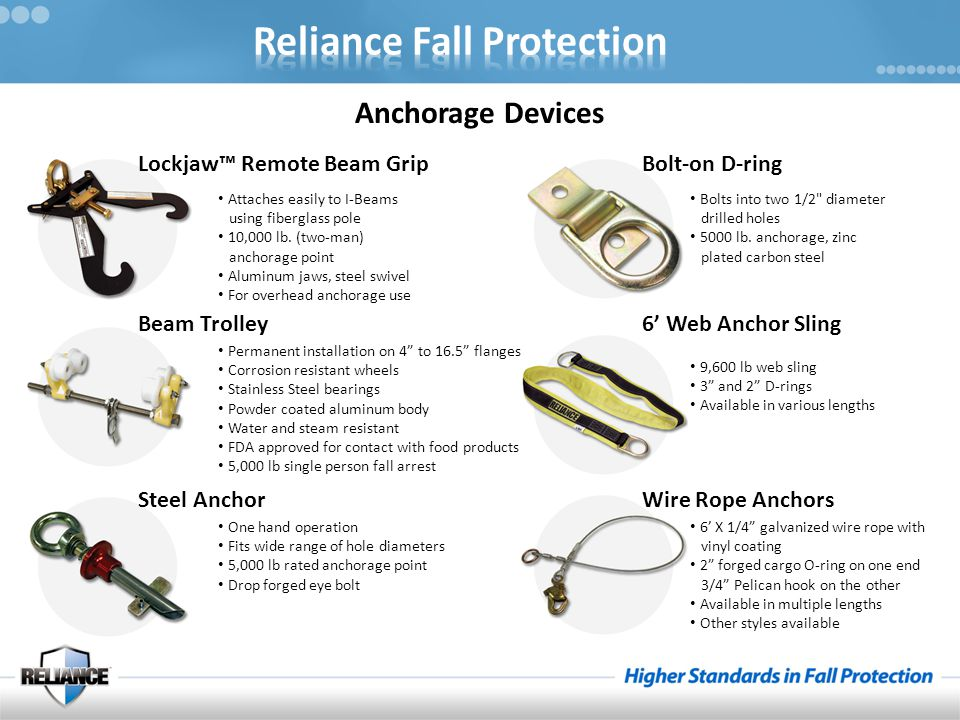 Anchorage Devices Lockjaw™ Remote Beam Grip Attaches easily to I-Beams using fiberglass pole 10,000 lb. (two-man) anchorage point Aluminum jaws, steel