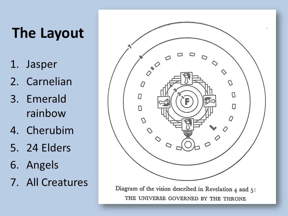 The Layout 1.Jasper 2.Carnelian 3.Emerald rainbow 4.Cherubim 5.24 Elders 6.Angels 7.All Creatures