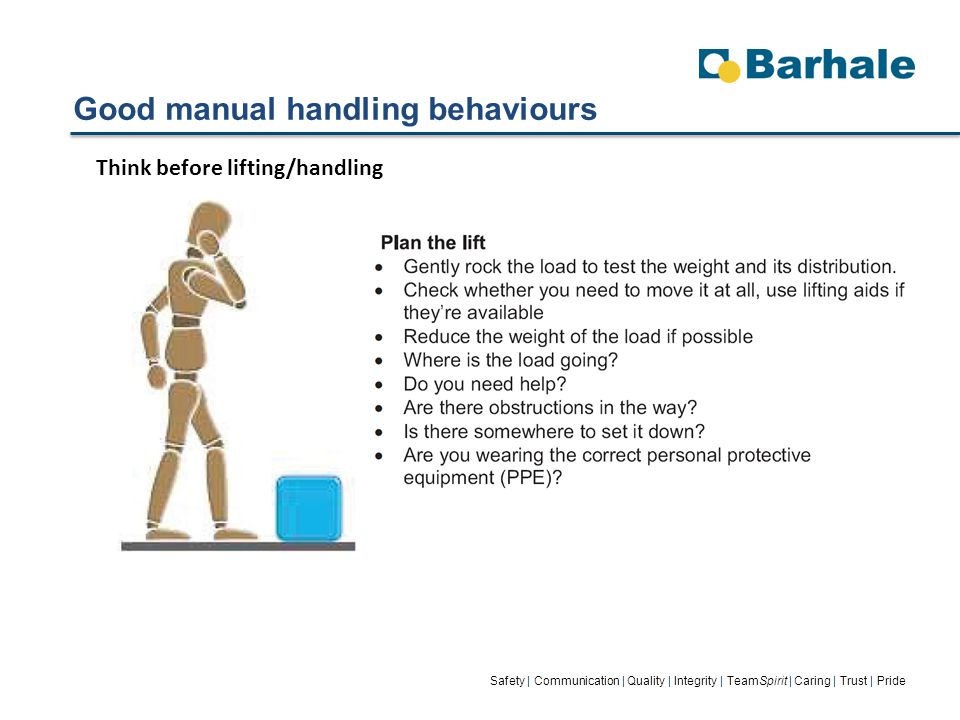 Good manual handling behaviours Safety | Communication | Quality | Integrity | TeamSpirit | Caring | Trust | Pride Think before lifting/handling