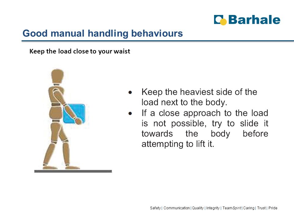 Good manual handling behaviours Safety | Communication | Quality | Integrity | TeamSpirit | Caring | Trust | Pride Keep the load close to your waist