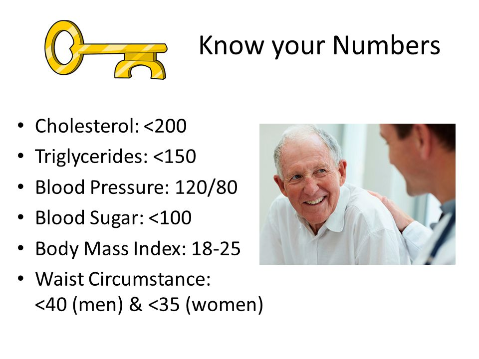 Know your Numbers Cholesterol: <200 Triglycerides: <150 Blood Pressure: 120/80 Blood Sugar: <100 Body Mass Index: 18-25 Waist Circumstance: <40 (men) & <35 (women)