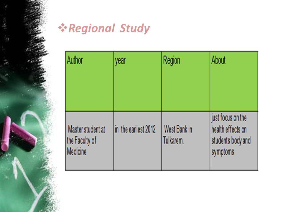  Regional Study