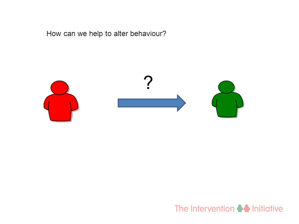 ? How can we help to alter behaviour?