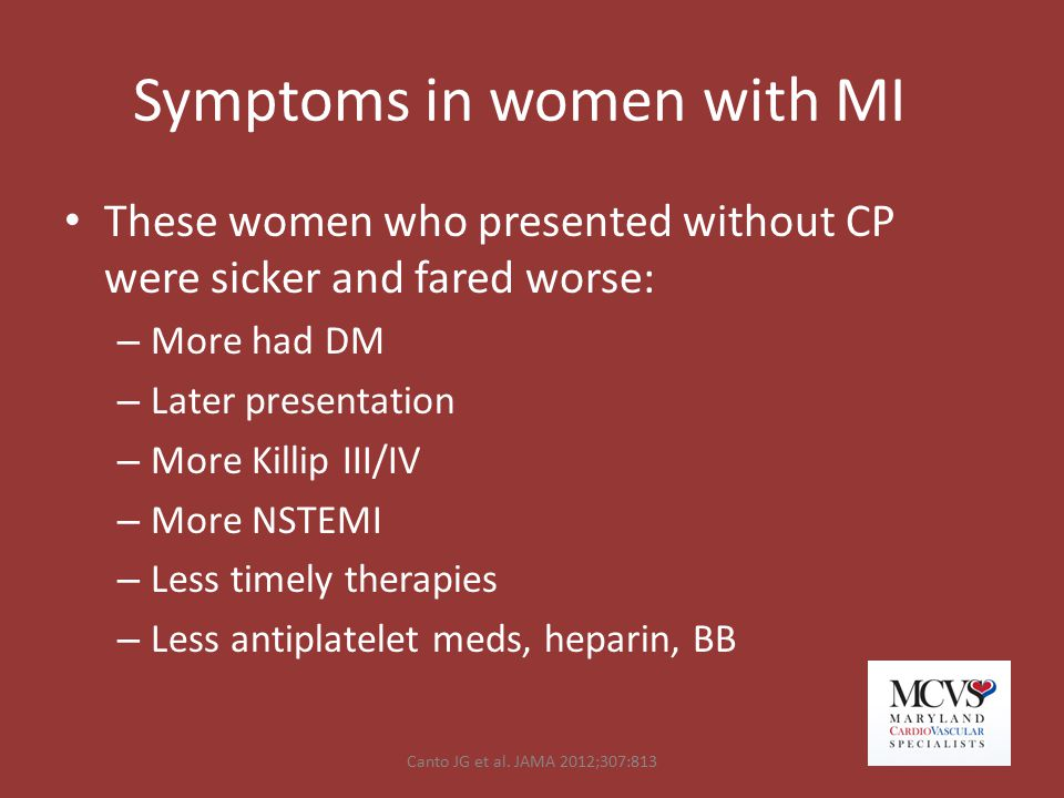 Symptoms in women with MI These women who presented without CP were sicker and fared worse: – More had DM – Later presentation – More Killip III/IV –