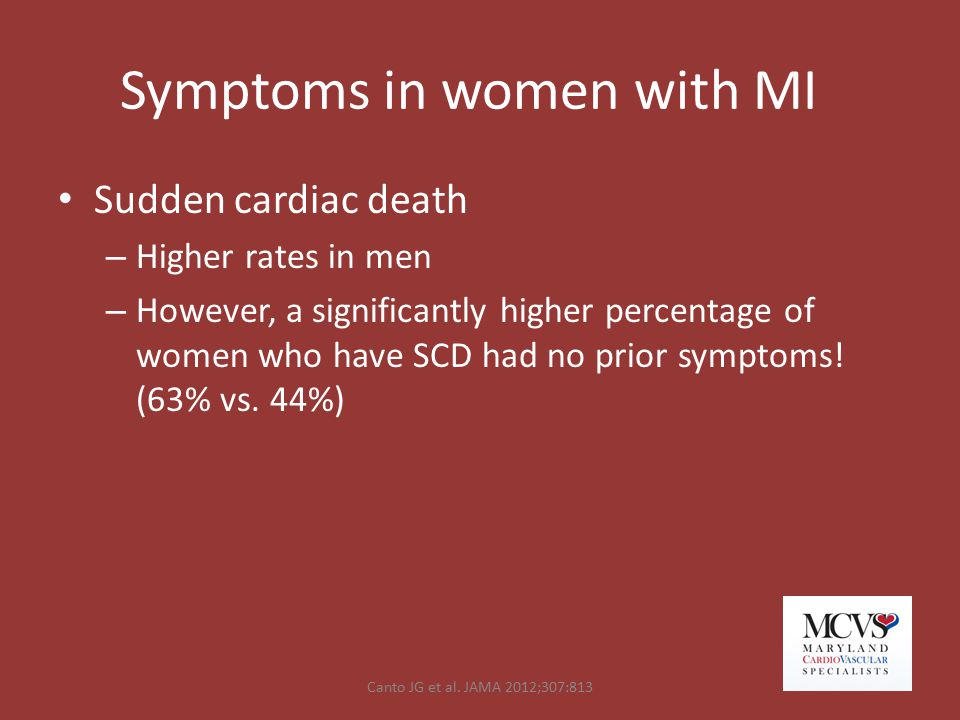 Symptoms in women with MI Sudden cardiac death – Higher rates in men – However, a significantly higher percentage of women who have SCD had no prior s
