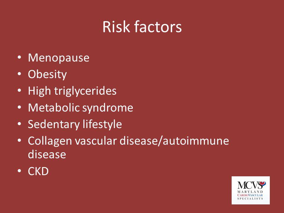 Risk factors Menopause Obesity High triglycerides Metabolic syndrome Sedentary lifestyle Collagen vascular disease/autoimmune disease CKD