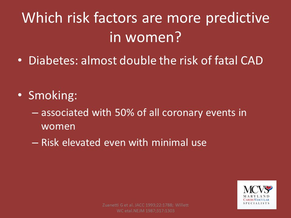 Which risk factors are more predictive in women? Diabetes: almost double the risk of fatal CAD Smoking: – associated with 50% of all coronary events i