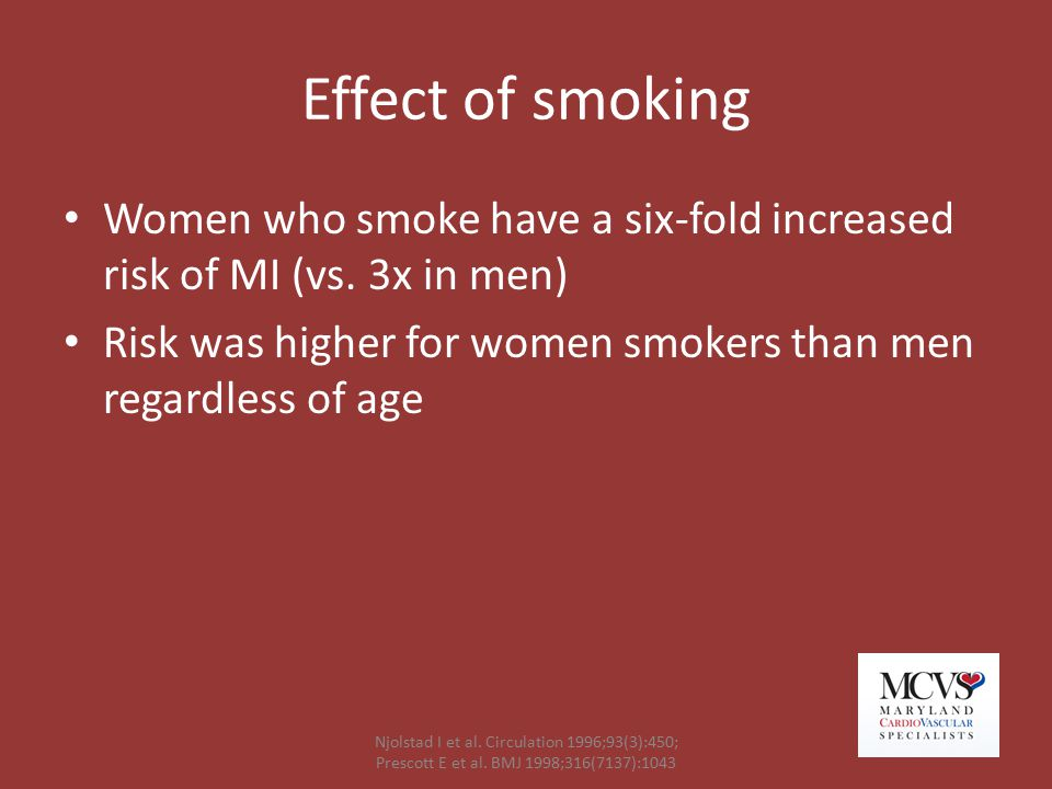 Effect of smoking Women who smoke have a six-fold increased risk of MI (vs. 3x in men) Risk was higher for women smokers than men regardless of age Nj