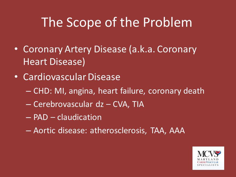 The Scope of the Problem Coronary Artery Disease (a.k.a. Coronary Heart Disease) Cardiovascular Disease – CHD: MI, angina, heart failure, coronary dea