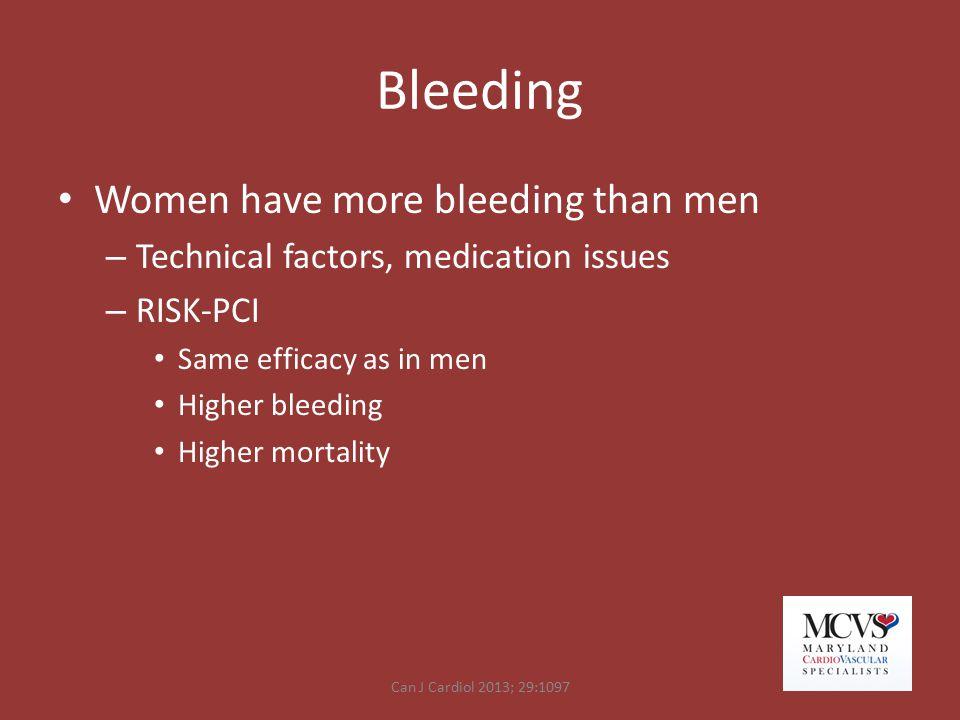 Bleeding Women have more bleeding than men – Technical factors, medication issues – RISK-PCI Same efficacy as in men Higher bleeding Higher mortality