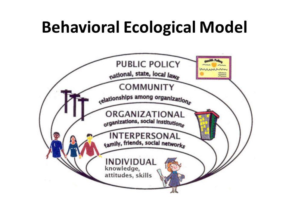 Behavioral Ecological Model
