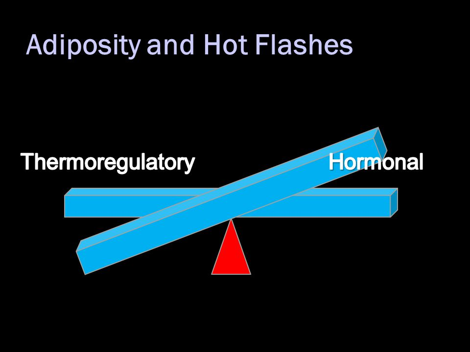 Adiposity and Hot Flashes