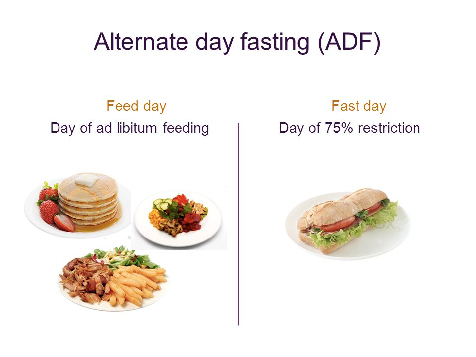 Feed day Fast day Day of ad libitum feedingDay of 75% restriction Alternate day fasting (ADF)