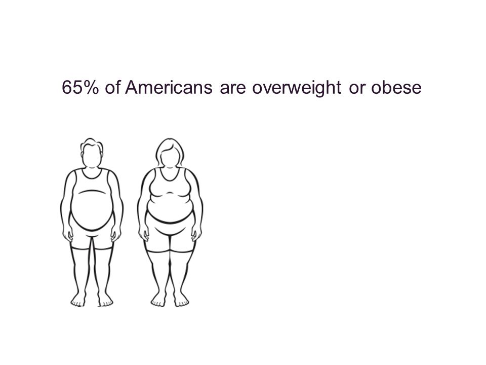 65% of Americans are overweight or obese