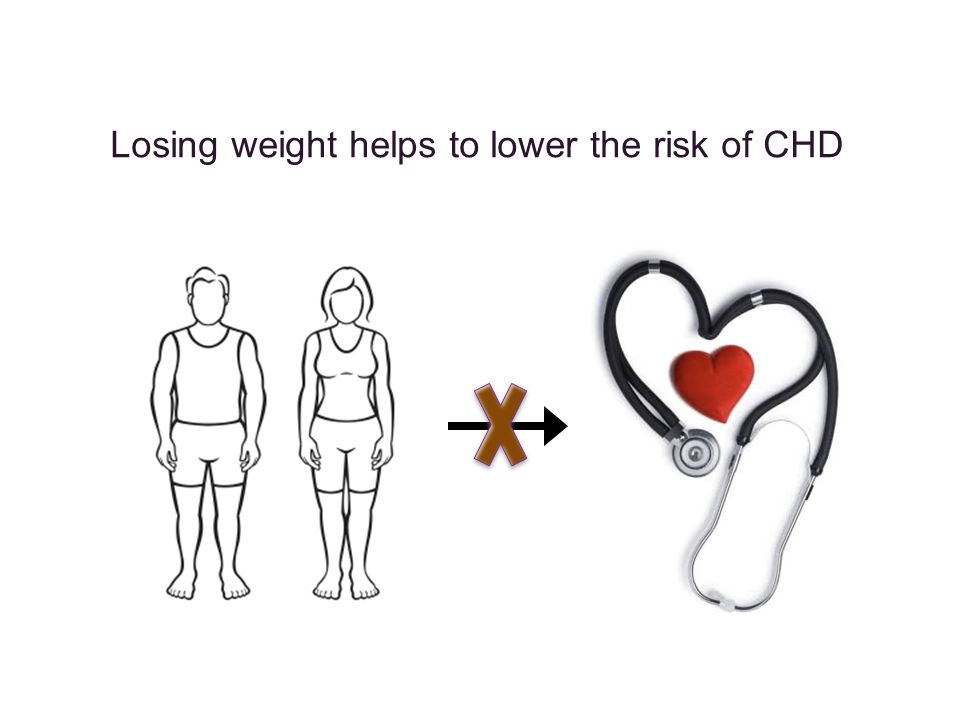 Losing weight helps to lower the risk of CHD