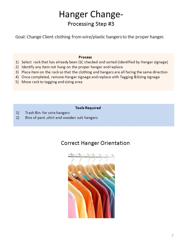 Hanger Change- Processing Step #3 Goal: Change Client clothing from wire/plastic hangers to the proper hanger.