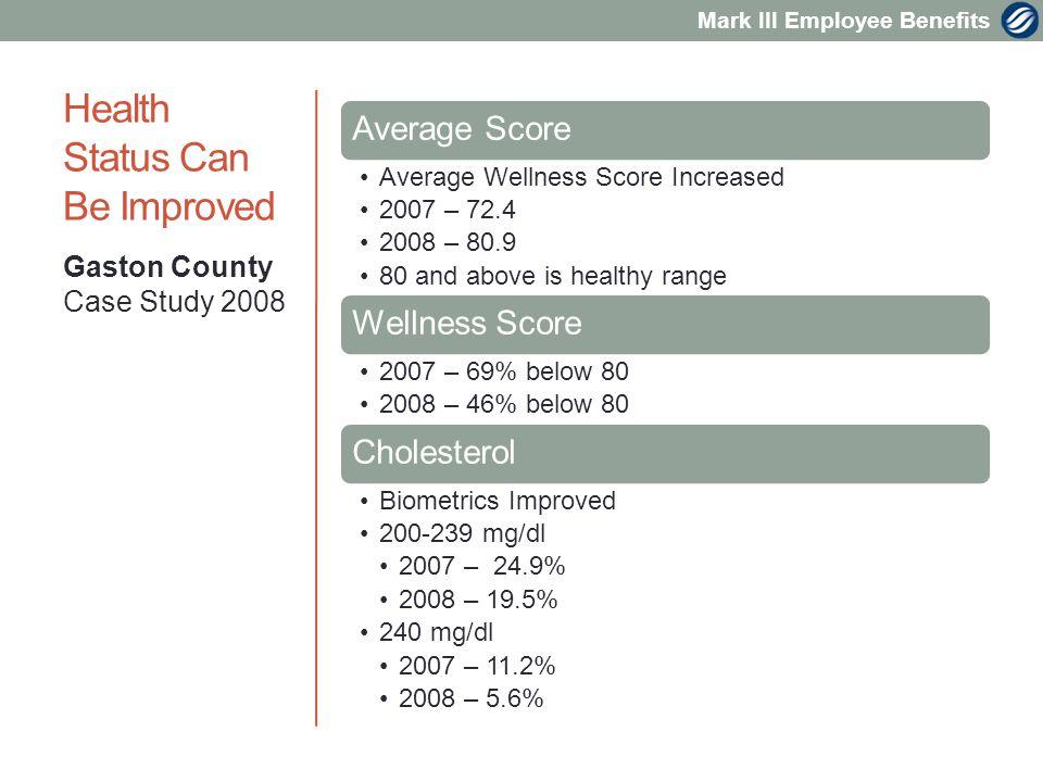 Mark III Employee Benefits Timeline 2013 March-,2013 -Employee Educational Meetings on March 25-27 April, 2013 1.