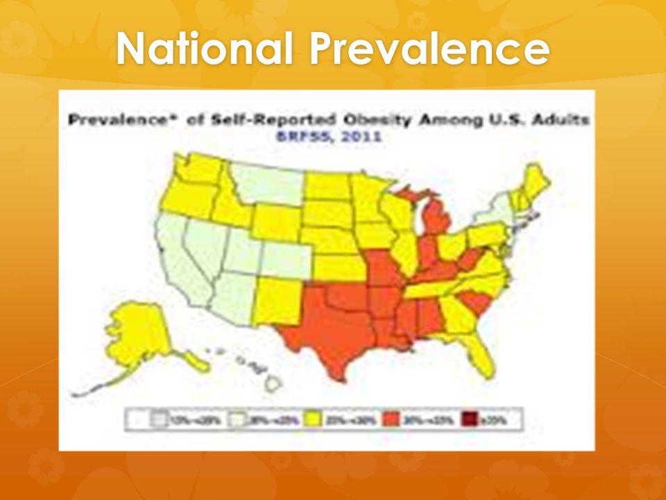 National Prevalence