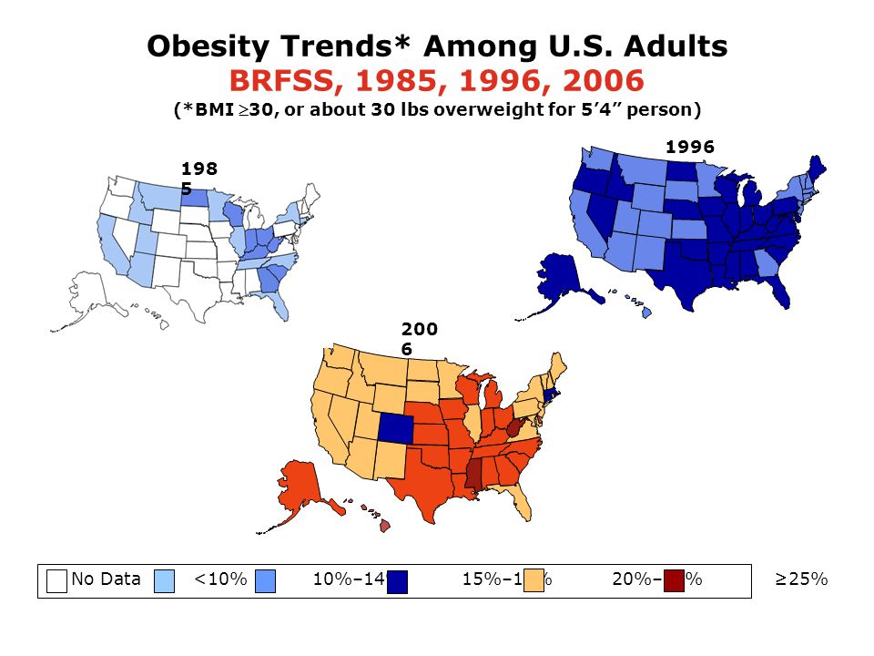 1996 Obesity Trends* Among U.S.