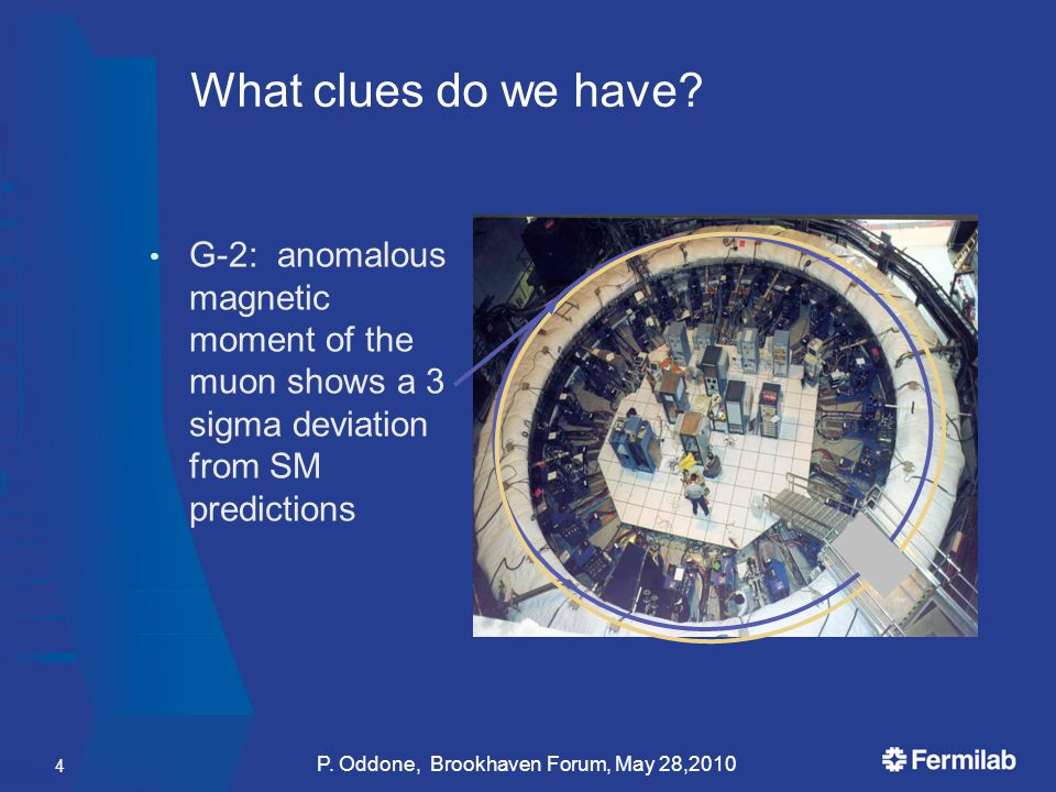What clues do we have? G-2: anomalous magnetic moment of the muon shows a 3 sigma deviation from SM predictions P. Oddone, Brookhaven Forum, May 28,20