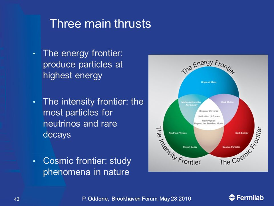 Three main thrusts The energy frontier: produce particles at highest energy The intensity frontier: the most particles for neutrinos and rare decays Cosmic frontier: study phenomena in nature P.