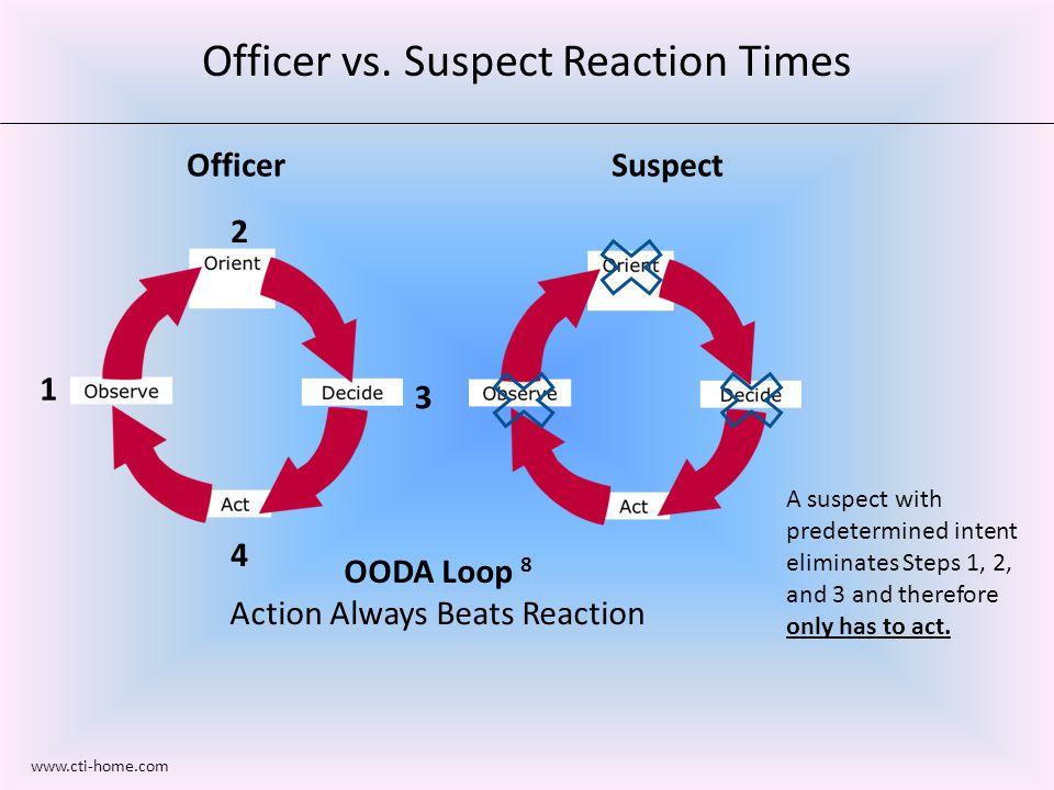 Officer vs.