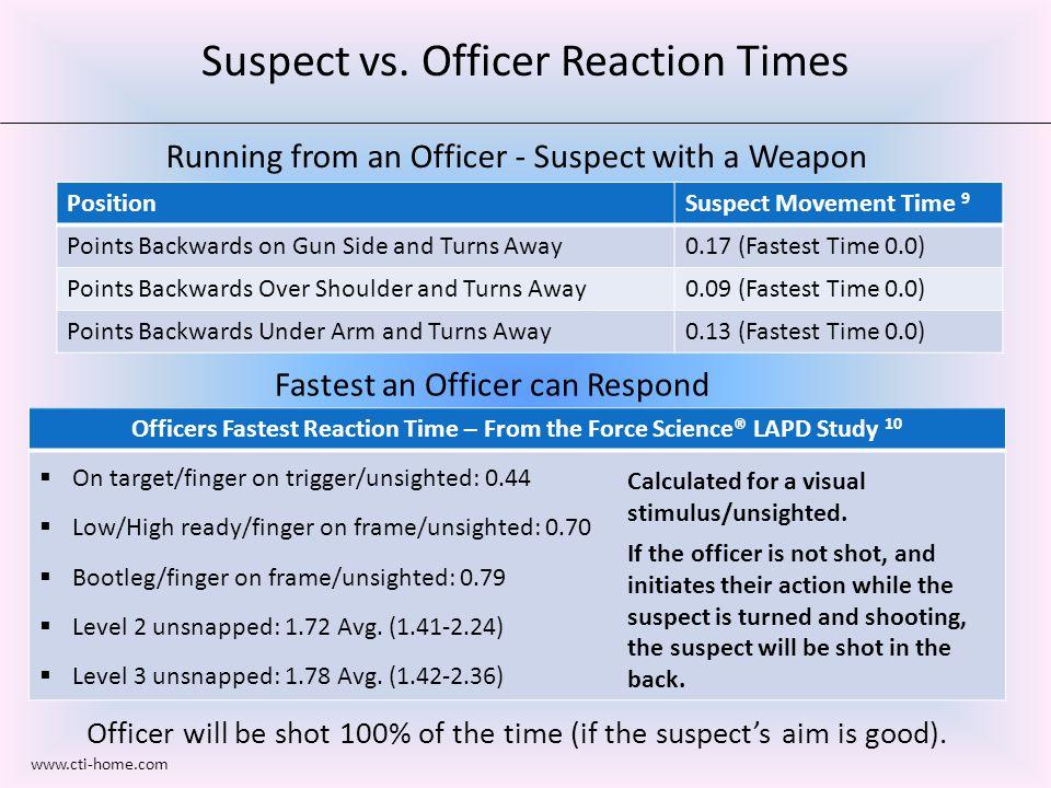 Suspect vs.