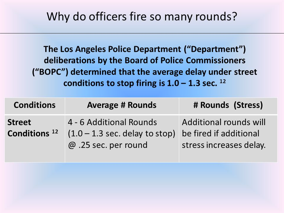 ConditionsAverage # Rounds# Rounds (Stress) Street Conditions 12 4 - 6 Additional Rounds (1.0 – 1.3 sec. delay to stop) @.25 sec. per round Additional