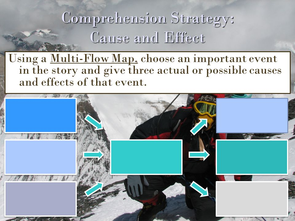 Comprehension Strategy: Cause and Effect Using a Multi-Flow Map, choose an important event in the story and give three actual or possible causes and e