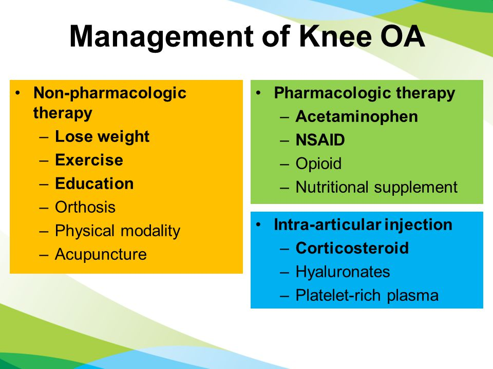 Non-pharmacologic therapy –Lose weight –Exercise –Education –Orthosis –Physical modality –Acupuncture Pharmacologic therapy –Acetaminophen –NSAID –Opioid –Nutritional supplement Management of Knee OA Intra-articular injection –Corticosteroid –Hyaluronates –Platelet-rich plasma