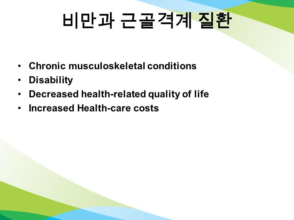 비만과 근골격계 질환 Chronic musculoskeletal conditions Disability Decreased health-related quality of life Increased Health-care costs