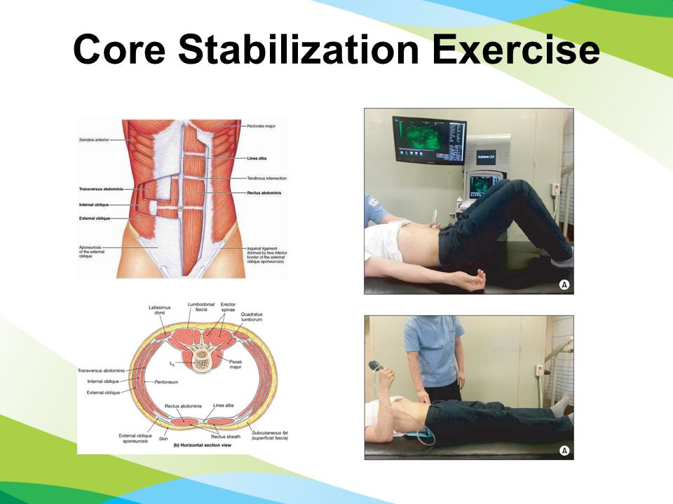 Core Stabilization Exercise
