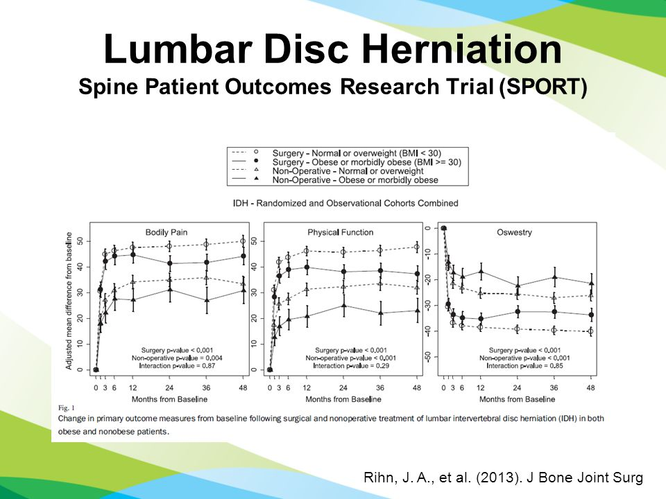 Lumbar Disc Herniation Spine Patient Outcomes Research Trial (SPORT) Rihn, J.