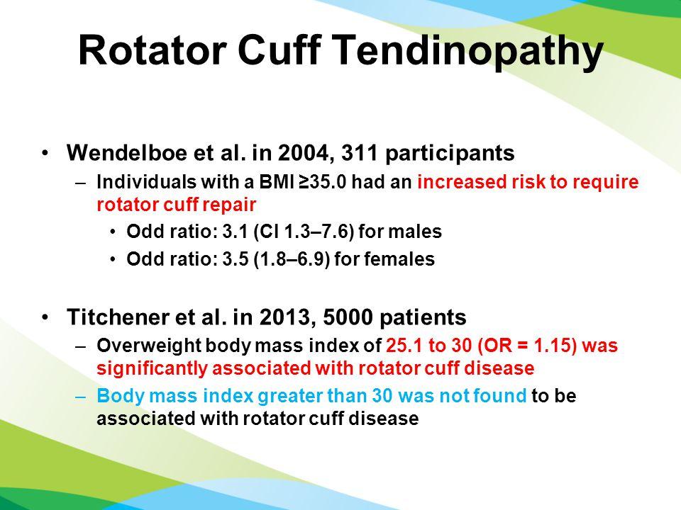 Rotator Cuff Tendinopathy Wendelboe et al.