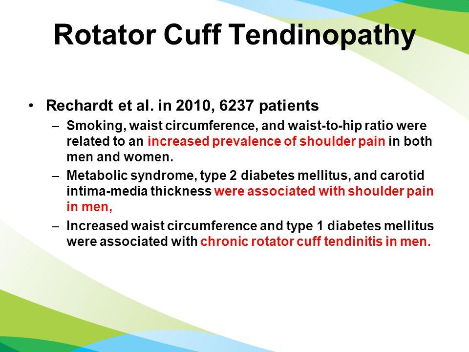 Rotator Cuff Tendinopathy Rechardt et al.