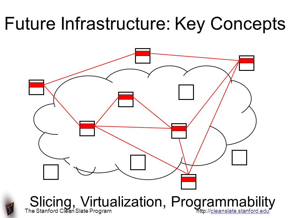 The Stanford Clean Slate Program http://cleanslate.stanford.edu Future Infrastructure: Key Concepts Slicing, Virtualization, Programmability