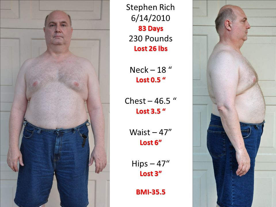 Stephen Rich 7/20/2010120Days 215 Pounds Lost 41 lbs Neck – 17 Lost 1.5 Chest – 44 Lost 6 Waist – 44.5 Lost 8.5 Hips – 44.25 Lost 5.75 BMI-31.8