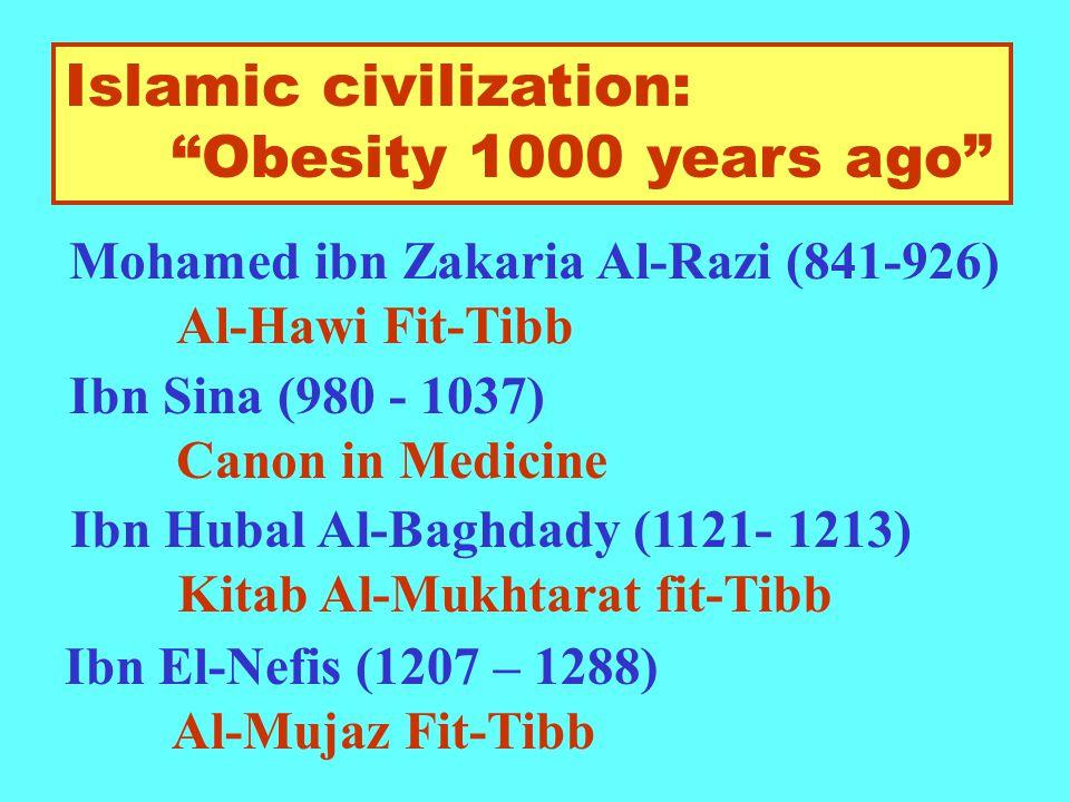 Ibn Hubal Al-Baghdady (1121- 1213) Kitab Al-Mukhtarat fit-Tibb Ibn El-Nefis (1207 – 1288) Al-Mujaz Fit-Tibb Mohamed ibn Zakaria Al-Razi (841-926) Al-Hawi Fit-Tibb Ibn Sina (980 - 1037) Canon in Medicine Islamic civilization: Obesity 1000 years ago