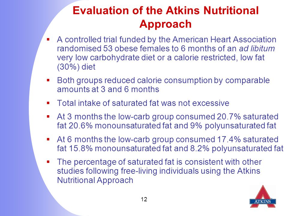 12 Evaluation of the Atkins Nutritional Approach  A controlled trial funded by the American Heart Association randomised 53 obese females to 6 months of an ad libitum very low carbohydrate diet or a calorie restricted, low fat (30%) diet  Both groups reduced calorie consumption by comparable amounts at 3 and 6 months  Total intake of saturated fat was not excessive  At 3 months the low-carb group consumed 20.7% saturated fat 20.6% monounsaturated fat and 9% polyunsaturated fat  At 6 months the low-carb group consumed 17.4% saturated fat 15.8% monounsaturated fat and 8.2% polyunsaturated fat  The percentage of saturated fat is consistent with other studies following free-living individuals using the Atkins Nutritional Approach