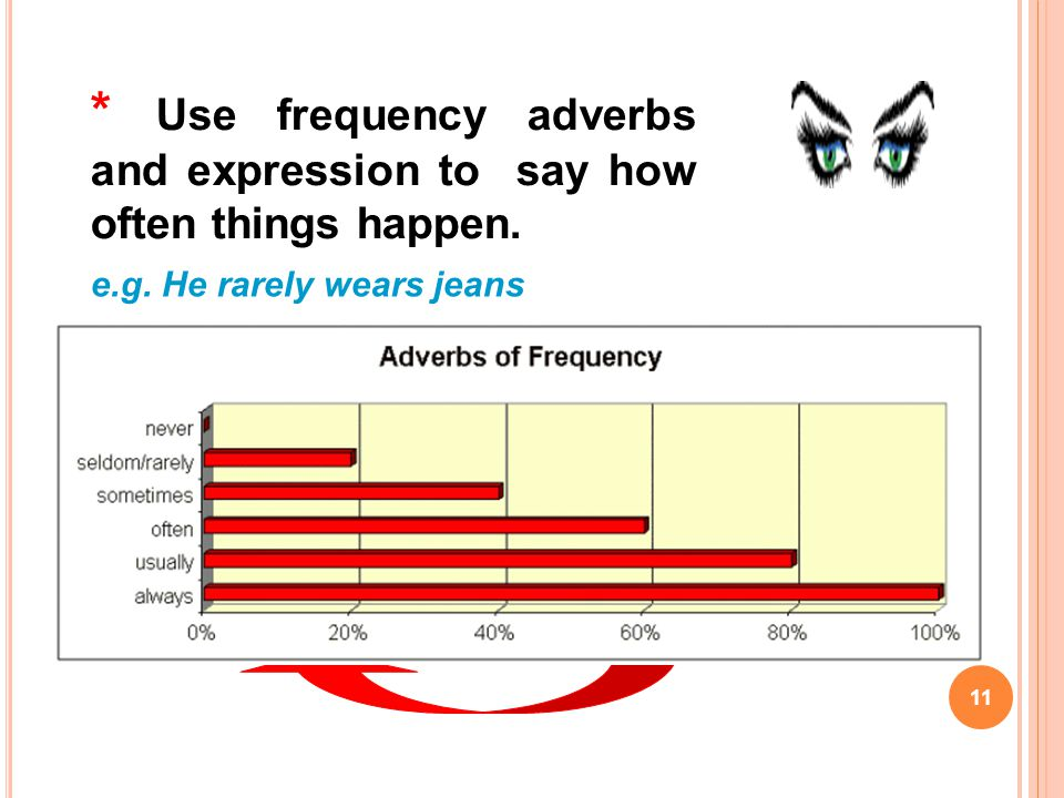 * Use frequency adverbs and expression to say how often things happen.