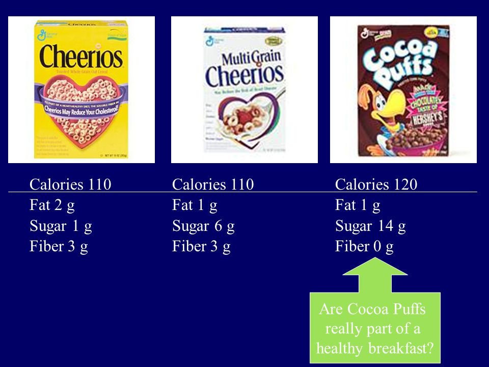 Calories 110 Fat 2 g Sugar 1 g Fiber 3 g Calories 110 Fat 1 g Sugar 6 g Fiber 3 g Calories 120 Fat 1 g Sugar 14 g Fiber 0 g Are Cocoa Puffs really part of a healthy breakfast