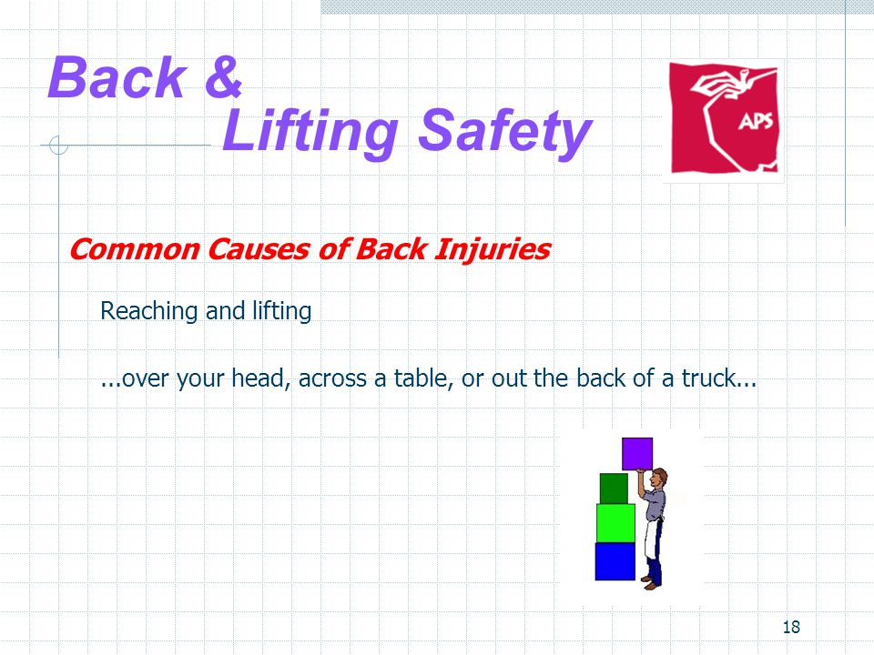 18 Back & Lifting Safety Common Causes of Back Injuries Reaching and lifting...over your head, across a table, or out the back of a truck...
